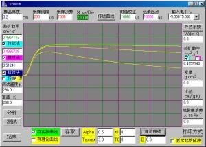 CX2001控制和分析系统